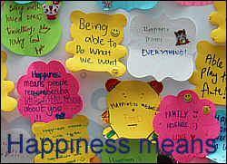 Meaning of Happiness for students
